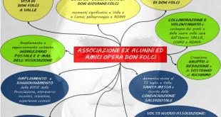 Associazione ex alunni e amici Opera don Giovanni Folci